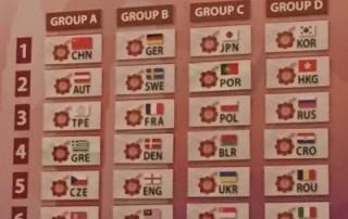 Auslosung Herren WM