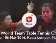 Titelbild Team WM